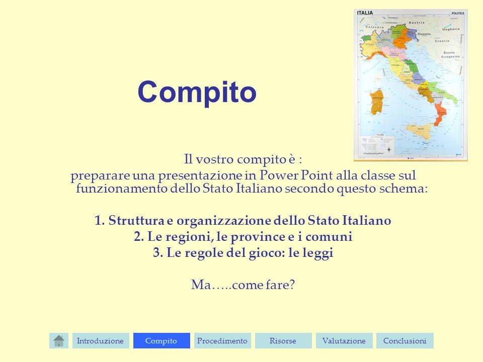 Compito Il vostro compito è : preparare una presentazione in Power Point alla classe sul funzionamento dello Stato Italiano secondo questo schema: 1.