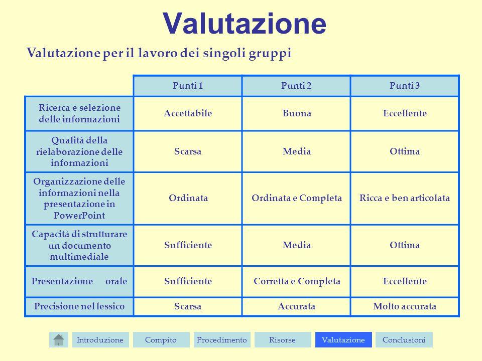 Valutazione Punti 1Punti 2Punti 3 Ricerca e selezione delle informazioni AccettabileBuonaEccellente Qualità della rielaborazione delle informazioni Sc