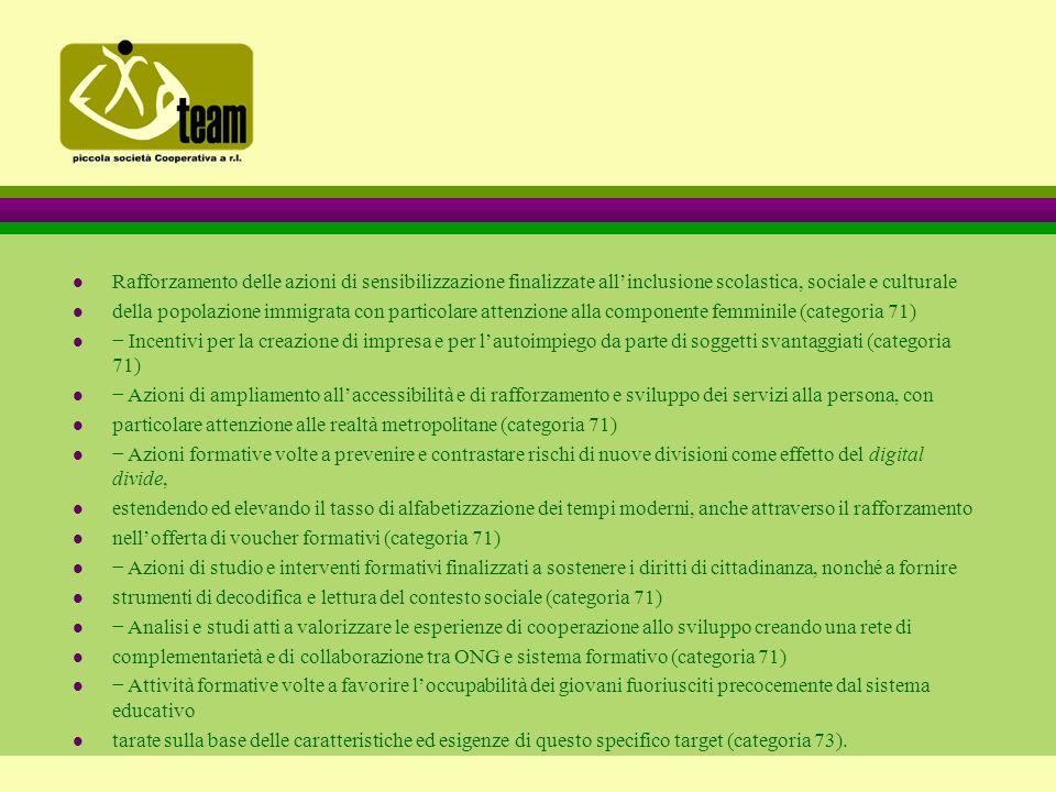 l Rafforzamento delle azioni di sensibilizzazione finalizzate all'inclusione scolastica, sociale e culturale l della popolazione immigrata con particolare attenzione alla componente femminile (categoria 71) l − Incentivi per la creazione di impresa e per l'autoimpiego da parte di soggetti svantaggiati (categoria 71) l − Azioni di ampliamento all'accessibilità e di rafforzamento e sviluppo dei servizi alla persona, con l particolare attenzione alle realtà metropolitane (categoria 71) l − Azioni formative volte a prevenire e contrastare rischi di nuove divisioni come effetto del digital divide, l estendendo ed elevando il tasso di alfabetizzazione dei tempi moderni, anche attraverso il rafforzamento l nell'offerta di voucher formativi (categoria 71) l − Azioni di studio e interventi formativi finalizzati a sostenere i diritti di cittadinanza, nonché a fornire l strumenti di decodifica e lettura del contesto sociale (categoria 71) l − Analisi e studi atti a valorizzare le esperienze di cooperazione allo sviluppo creando una rete di l complementarietà e di collaborazione tra ONG e sistema formativo (categoria 71) l − Attività formative volte a favorire l'occupabilità dei giovani fuoriusciti precocemente dal sistema educativo l tarate sulla base delle caratteristiche ed esigenze di questo specifico target (categoria 73).