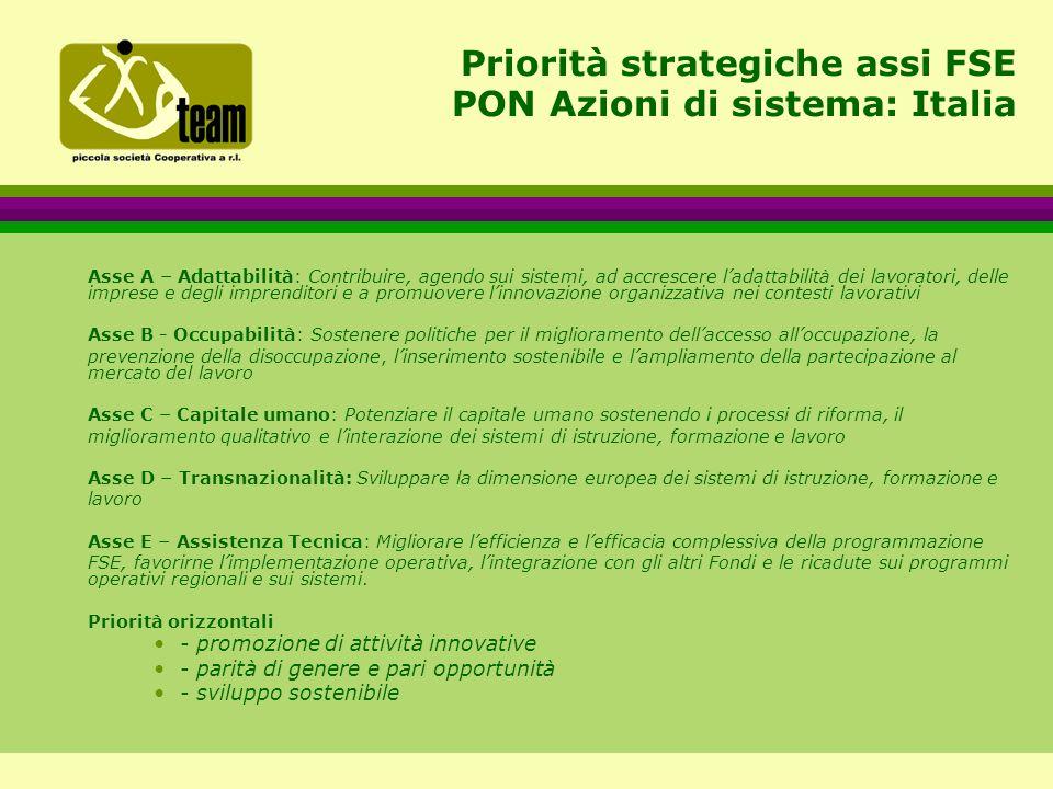 Priorità strategiche assi FSE PON Azioni di sistema: Italia Asse A – Adattabilità: Contribuire, agendo sui sistemi, ad accrescere l'adattabilità dei lavoratori, delle imprese e degli imprenditori e a promuovere l'innovazione organizzativa nei contesti lavorativi Asse B - Occupabilità: Sostenere politiche per il miglioramento dell'accesso all'occupazione, la prevenzione della disoccupazione, l'inserimento sostenibile e l'ampliamento della partecipazione al mercato del lavoro Asse C – Capitale umano: Potenziare il capitale umano sostenendo i processi di riforma, il miglioramento qualitativo e l'interazione dei sistemi di istruzione, formazione e lavoro Asse D – Transnazionalità: Sviluppare la dimensione europea dei sistemi di istruzione, formazione e lavoro Asse E – Assistenza Tecnica: Migliorare l'efficienza e l'efficacia complessiva della programmazione FSE, favorirne l'implementazione operativa, l'integrazione con gli altri Fondi e le ricadute sui programmi operativi regionali e sui sistemi.