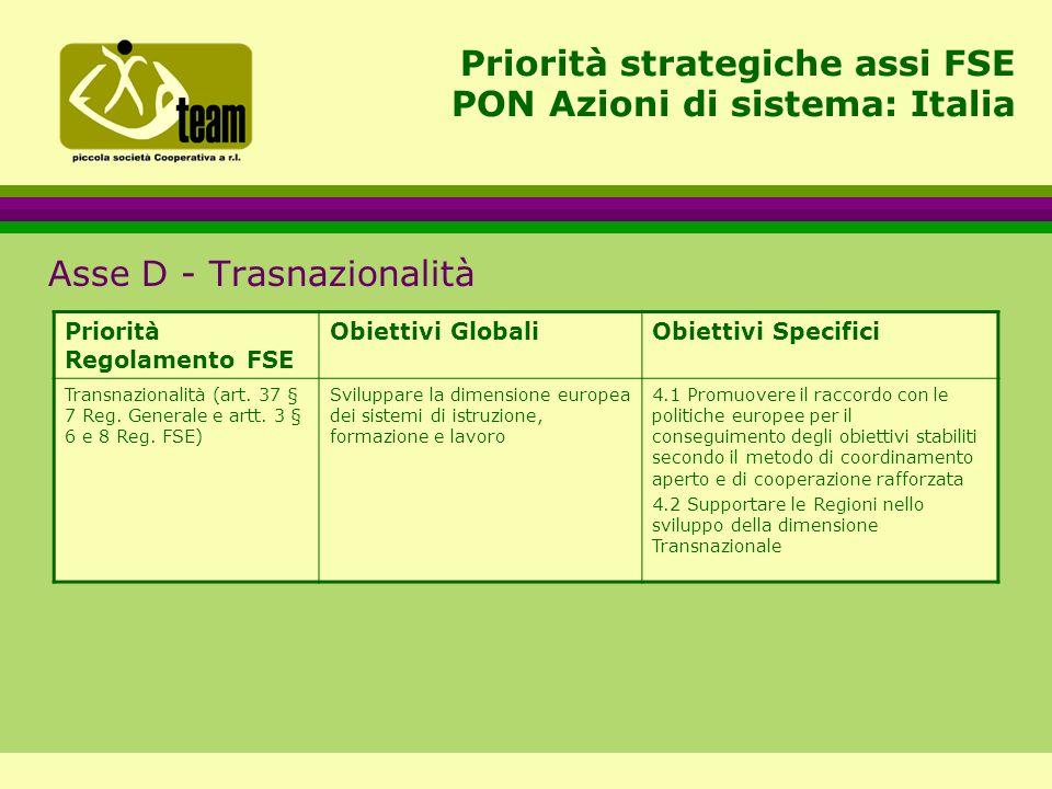 Priorità strategiche assi FSE PON Azioni di sistema: Italia Asse D - Trasnazionalità Priorità Regolamento FSE Obiettivi GlobaliObiettivi Specifici Transnazionalità (art.