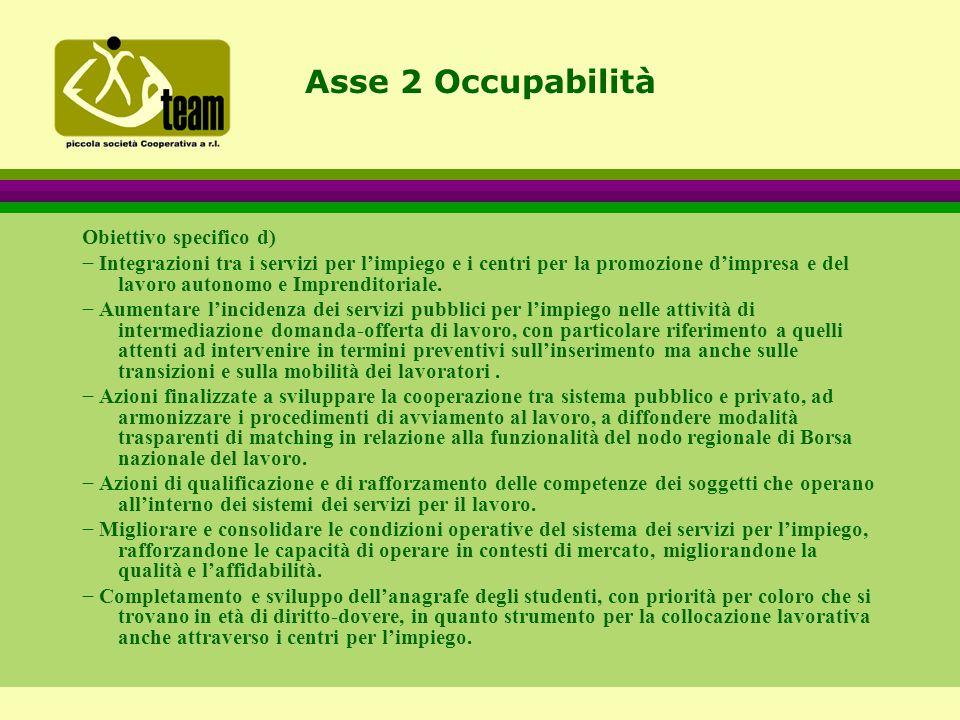 Asse 2 Occupabilità Obiettivo specifico d) − Integrazioni tra i servizi per l'impiego e i centri per la promozione d'impresa e del lavoro autonomo e Imprenditoriale.