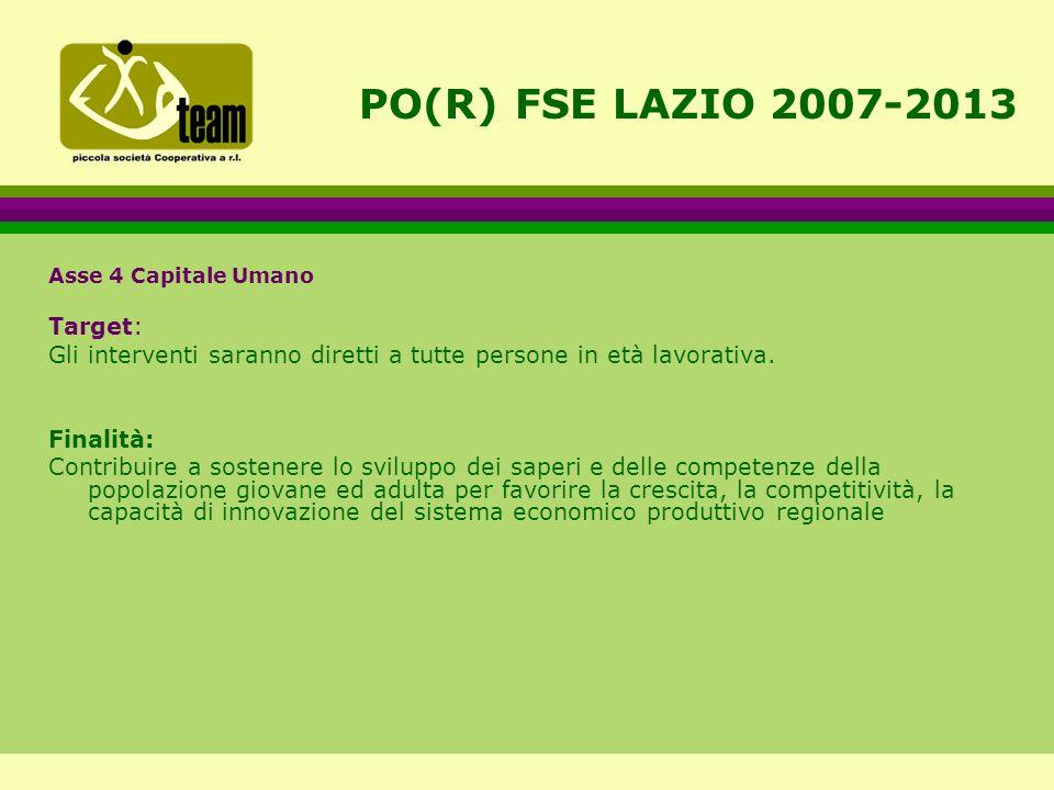 PO(R) FSE LAZIO 2007-2013 Asse 4 Capitale Umano Target: Gli interventi saranno diretti a tutte persone in età lavorativa.