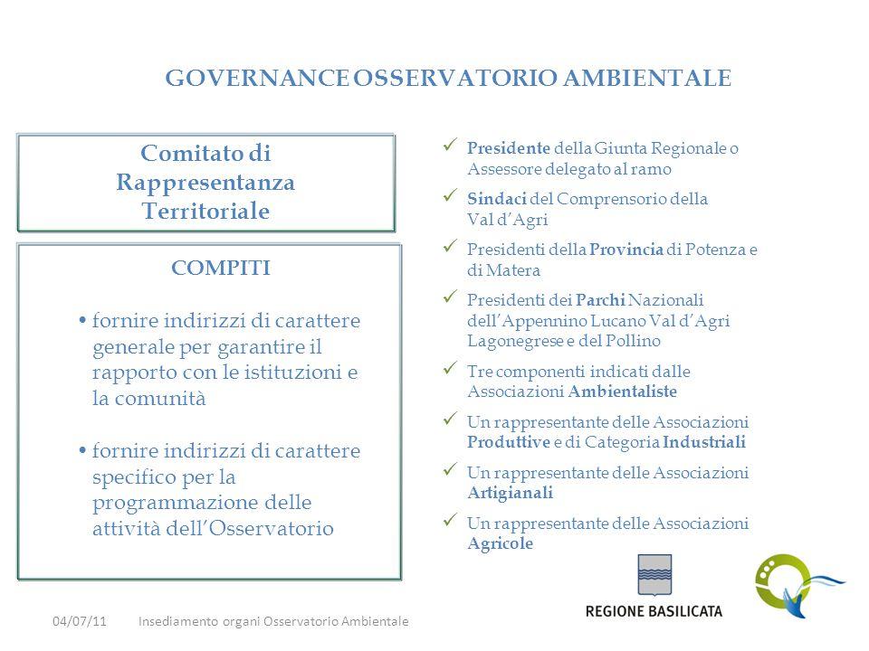GOVERNANCE OSSERVATORIO AMBIENTALE Comitato di Rappresentanza Territoriale Presidente della Giunta Regionale o Assessore delegato al ramo Sindaci del