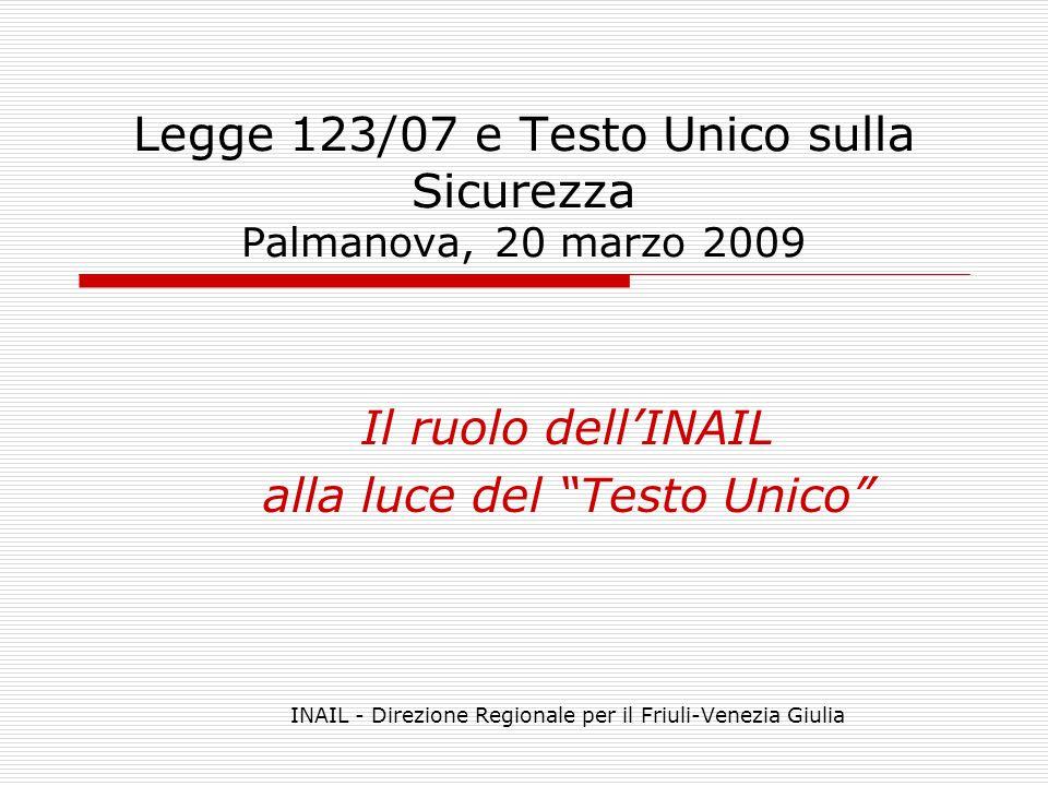 Legge 123/07 e Testo Unico sulla Sicurezza Palmanova, 20 marzo 2009 Il ruolo dell'INAIL alla luce del Testo Unico INAIL - Direzione Regionale per il Friuli-Venezia Giulia