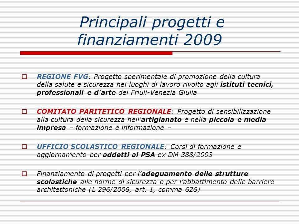 Principali progetti e finanziamenti 2009  REGIONE FVG: Progetto sperimentale di promozione della cultura della salute e sicurezza nei luoghi di lavor