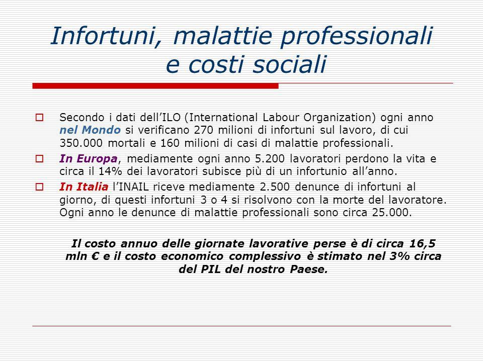 Infortuni, malattie professionali e costi sociali  Secondo i dati dell'ILO (International Labour Organization) ogni anno nel Mondo si verificano 270 milioni di infortuni sul lavoro, di cui 350.000 mortali e 160 milioni di casi di malattie professionali.