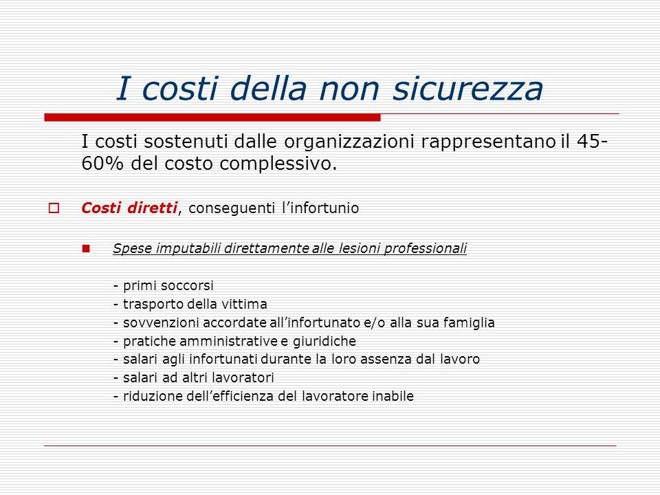 I costi della non sicurezza I costi sostenuti dalle organizzazioni rappresentano il 45- 60% del costo complessivo.  Costi diretti, conseguenti l'info