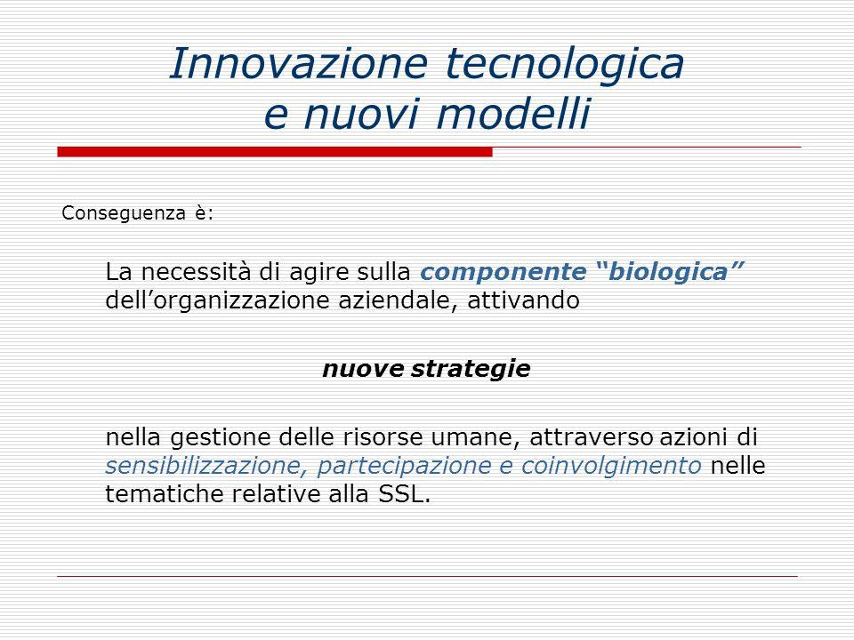 Innovazione tecnologica e nuovi modelli Conseguenza è: La necessità di agire sulla componente biologica dell'organizzazione aziendale, attivando nuove strategie nella gestione delle risorse umane, attraverso azioni di sensibilizzazione, partecipazione e coinvolgimento nelle tematiche relative alla SSL.
