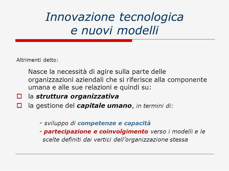 Innovazione tecnologica e nuovi modelli Altrimenti detto: Nasce la necessità di agire sulla parte delle organizzazioni aziendali che si riferisce alla