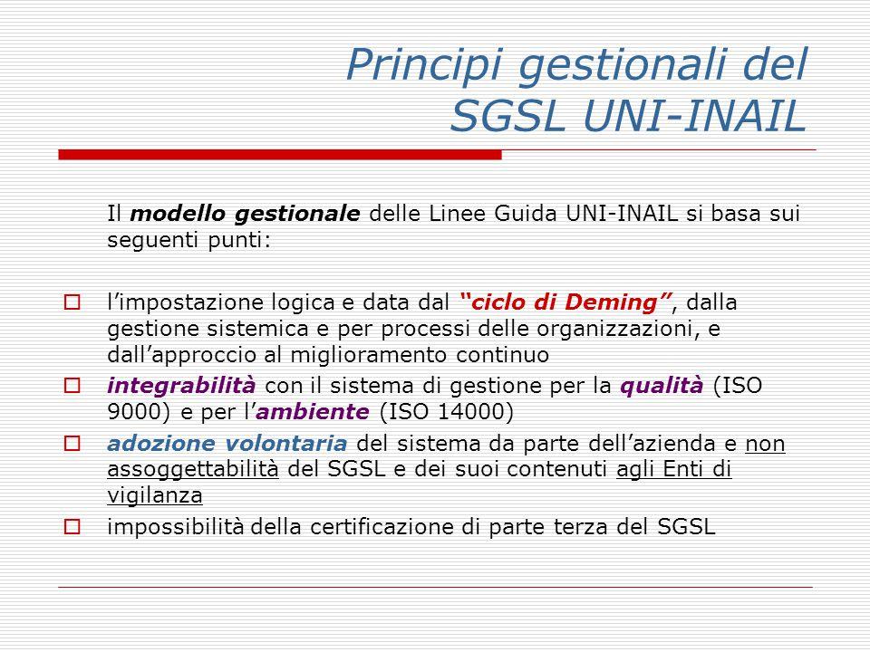 Principi gestionali del SGSL UNI-INAIL Il modello gestionale delle Linee Guida UNI-INAIL si basa sui seguenti punti:  l'impostazione logica e data dal ciclo di Deming , dalla gestione sistemica e per processi delle organizzazioni, e dall'approccio al miglioramento continuo  integrabilità con il sistema di gestione per la qualità (ISO 9000) e per l'ambiente (ISO 14000)  adozione volontaria del sistema da parte dell'azienda e non assoggettabilità del SGSL e dei suoi contenuti agli Enti di vigilanza  impossibilità della certificazione di parte terza del SGSL