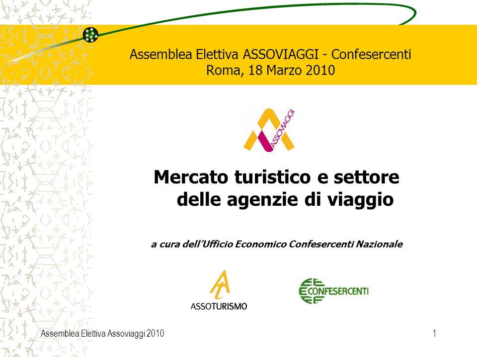 Assemblea Elettiva Assoviaggi 201012 La bilancia turistica nel 2009 La bilancia turistica italiana nel 2009 ha segnato un saldo positivo di 8,9 miliardi di euro; un risultato inferiore a quello raggiunto nel 2008 (10,2 miliardi di attivo).
