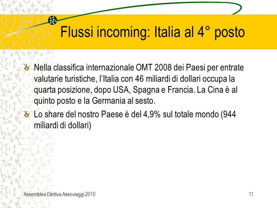 Assemblea Elettiva Assoviaggi 201011 Flussi incoming: Italia al 4° posto Nella classifica internazionale OMT 2008 dei Paesi per entrate valutarie turistiche, l'Italia con 46 miliardi di dollari occupa la quarta posizione, dopo USA, Spagna e Francia.