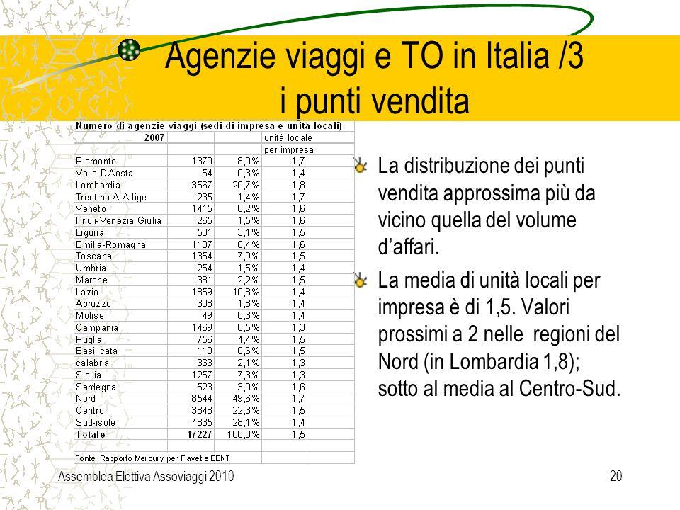 Assemblea Elettiva Assoviaggi 201020 Agenzie viaggi e TO in Italia /3 i punti vendita La distribuzione dei punti vendita approssima più da vicino quella del volume d'affari.