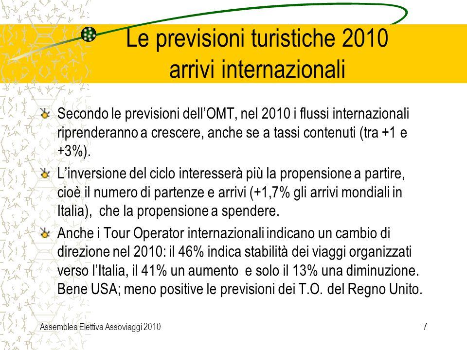Assemblea Elettiva Assoviaggi 20107 Le previsioni turistiche 2010 arrivi internazionali Secondo le previsioni dell'OMT, nel 2010 i flussi internazionali riprenderanno a crescere, anche se a tassi contenuti (tra +1 e +3%).