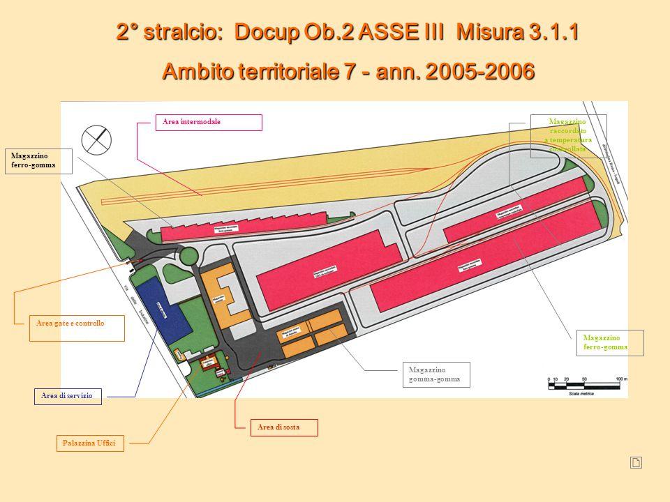 Area intermodaleMagazzino raccordato a temperatura controllata Palazzina Uffici Magazzino gomma-gomma Magazzino ferro-gomma Area di sosta Area gate e