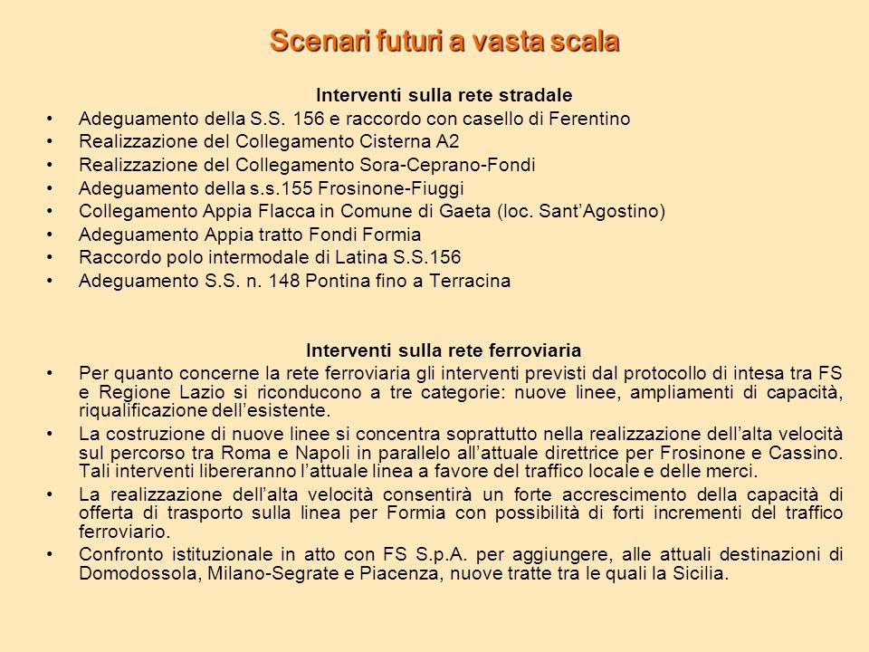 Scenari futuri a vasta scala Interventi sulla rete stradale Adeguamento della S.S. 156 e raccordo con casello di Ferentino Realizzazione del Collegame