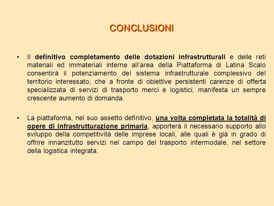 CONCLUSIONI Il definitivo completamento delle dotazioni infrastrutturali e delle reti materiali ed immateriali interne all'area della Piattaforma di L