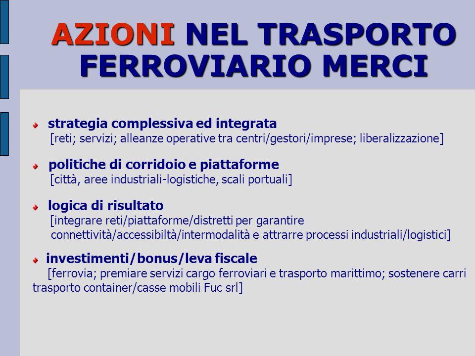 AZIONI NEL TRASPORTO FERROVIARIO PASSEGGERI azioni intraprese [113,094 mln, Delibera GR di sottoscrizione Convenzione residua con Trenitalia, triennio