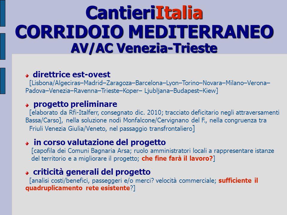 CantieriItalia CORRIDOIO BALTICO-ADRIATICO corridoio strategico delle core networks [connessione pittaforma industriale europea con Mediterraneo; asse