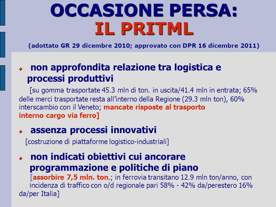 OCCASIONE PERSA: IL PRITML (adottato GR 29 dicembre 2010; approvato con DPR 16 dicembre 2011) non approfondita relazione tra logistica e processi produttivi [su gomma trasportate 45.3 mln di ton.