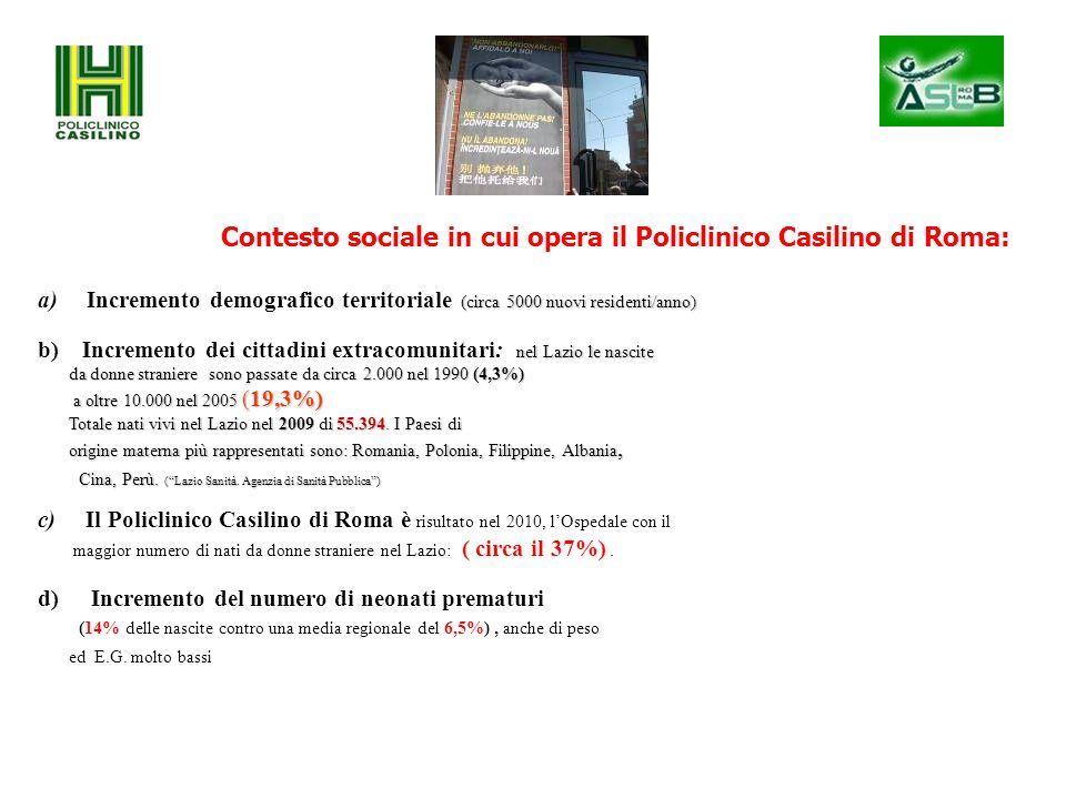 Contesto sociale in cui opera il Policlinico Casilino di Roma: (circa 5000 nuovi residenti/anno) a) Incremento demografico territoriale (circa 5000 nu