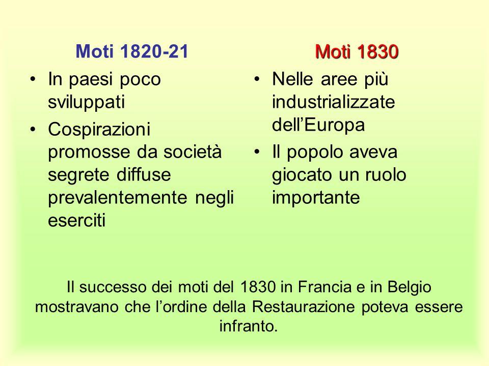 Il successo dei moti del 1830 in Francia e in Belgio mostravano che l'ordine della Restaurazione poteva essere infranto. Moti 1820-21 In paesi poco sv