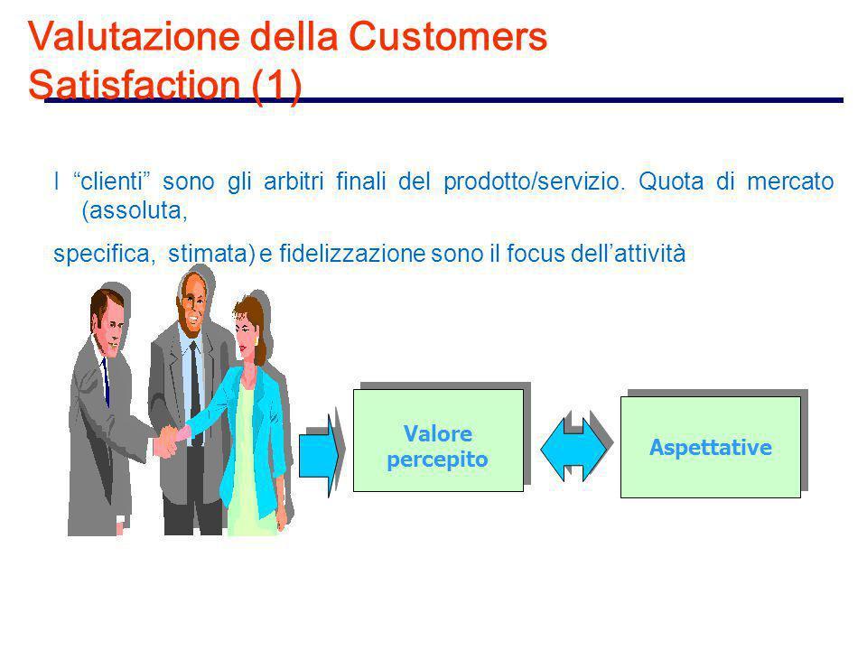 I clienti sono gli arbitri finali del prodotto/servizio.