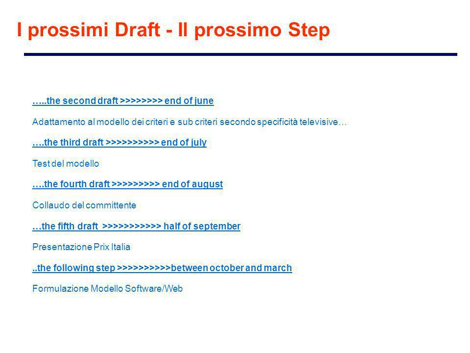 I prossimi Draft - Il prossimo Step …..the second draft >>>>>>>> end of june Adattamento al modello dei criteri e sub criteri secondo specificità televisive… ….the third draft >>>>>>>>>> end of july Test del modello ….the fourth draft >>>>>>>>> end of august Collaudo del committente …the fifth draft >>>>>>>>>>> half of september Presentazione Prix Italia..the following step >>>>>>>>>>between october and march Formulazione Modello Software/Web