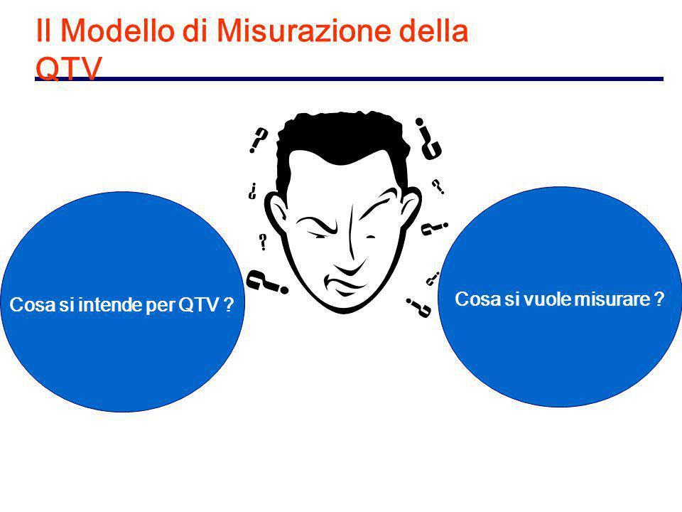 Il Modello di Misurazione della QTV Cosa si vuole misurare Cosa si intende per QTV