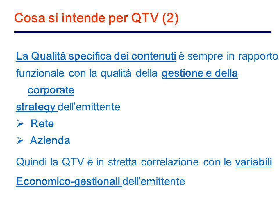Cosa si intende per QTV (2) La Qualità specifica dei contenuti è sempre in rapporto funzionale con la qualità della gestione e della corporate strategy dell'emittente  Rete  Azienda Quindi la QTV è in stretta correlazione con le variabili Economico-gestionali dell'emittente