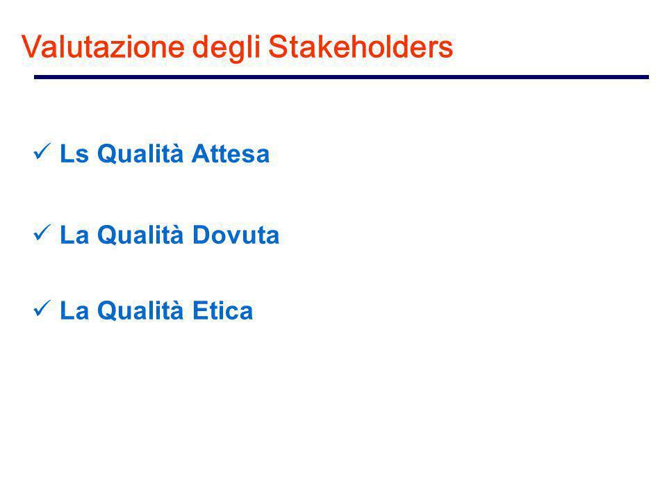 Valutazione degli Stakeholders Ls Qualità Attesa La Qualità Dovuta La Qualità Etica