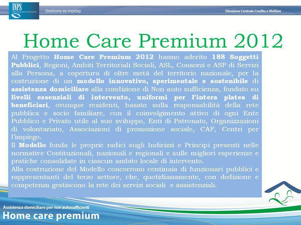 Home Care Premium 2012 Al Progetto Home Care Premium 2012 hanno aderito 188 Soggetti Pubblici, Regioni, Ambiti Territoriali Sociali, ASL, Consorzi e A