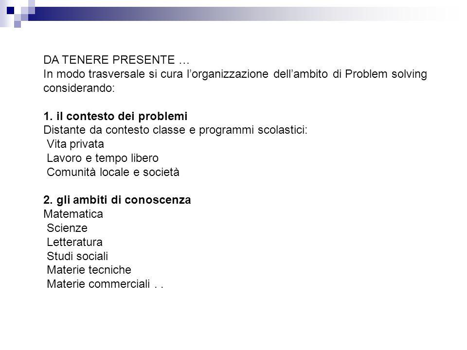 DA TENERE PRESENTE … In modo trasversale si cura l'organizzazione dell'ambito di Problem solving considerando: 1. il contesto dei problemi Distante da