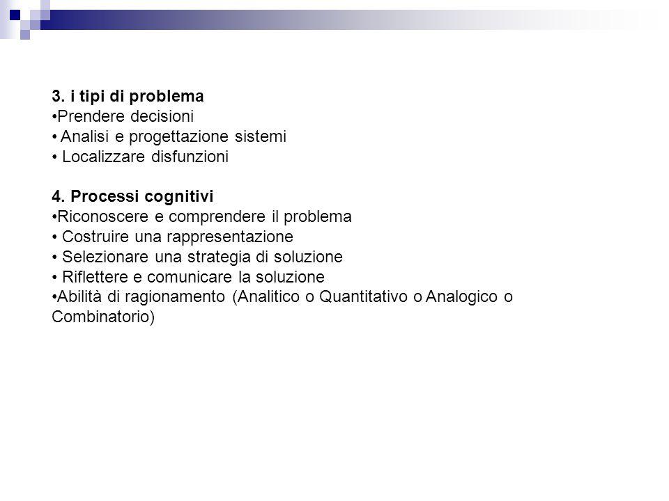 3. i tipi di problema Prendere decisioni Analisi e progettazione sistemi Localizzare disfunzioni 4. Processi cognitivi Riconoscere e comprendere il pr