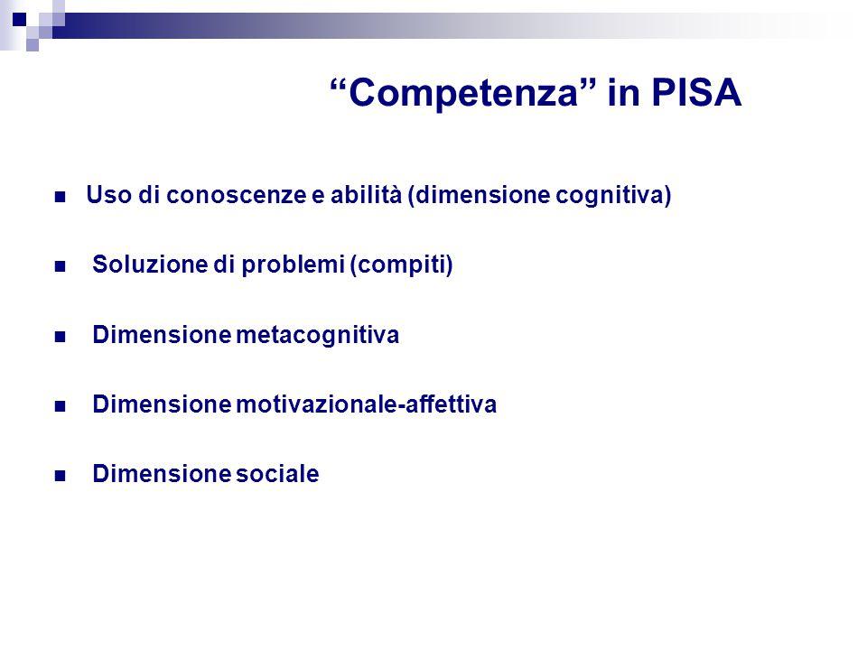 Uso di conoscenze e abilità (dimensione cognitiva) Soluzione di problemi (compiti) Dimensione metacognitiva Dimensione motivazionale-affettiva Dimensi