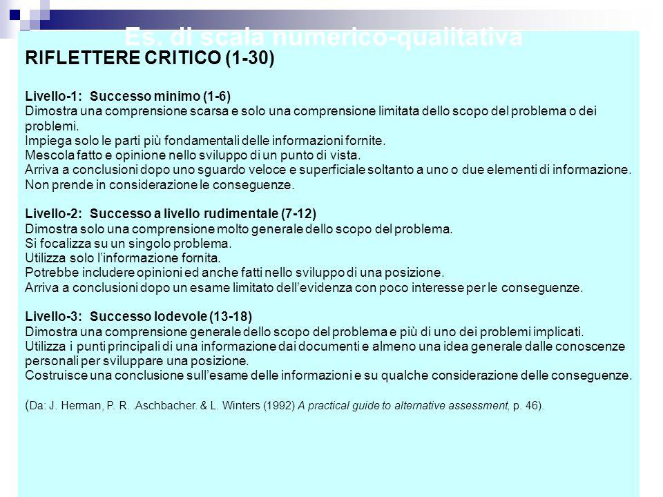 RIFLETTERE CRITICO (1-30) Livello-1:Successo minimo (1-6) Dimostra una comprensione scarsa e solo una comprensione limitata dello scopo del problema o