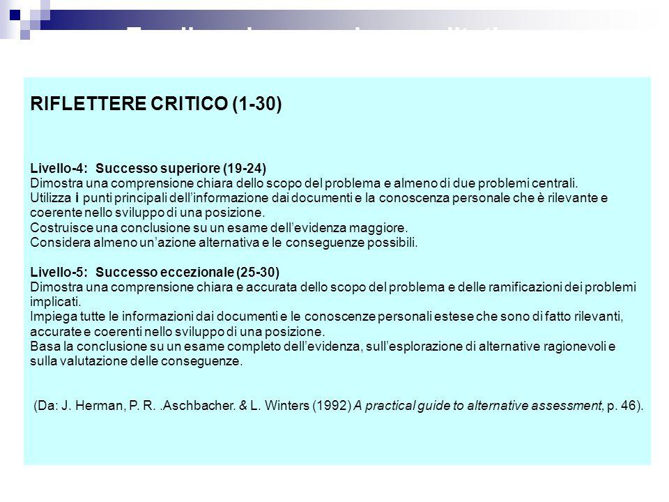 RIFLETTERE CRITICO (1-30) Livello-4:Successo superiore (19-24) Dimostra una comprensione chiara dello scopo del problema e almeno di due problemi cent