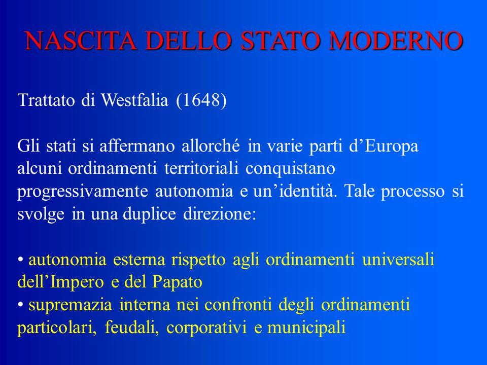 NASCITA DELLO STATO MODERNO Trattato di Westfalia (1648) Gli stati si affermano allorché in varie parti d'Europa alcuni ordinamenti territoriali conquistano progressivamente autonomia e un'identità.