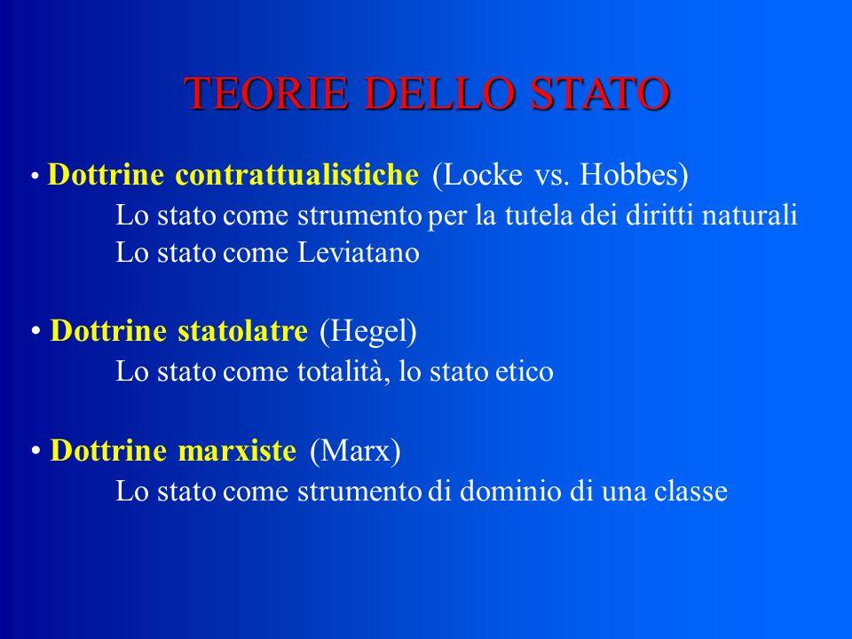 TEORIE DELLO STATO Dottrine contrattualistiche (Locke vs.