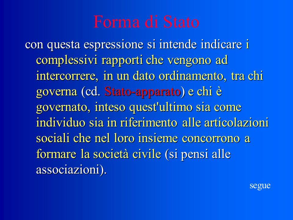 Forma di Stato con questa espressione si intende indicare i complessivi rapporti che vengono ad intercorrere, in un dato ordinamento, tra chi governa (cd.