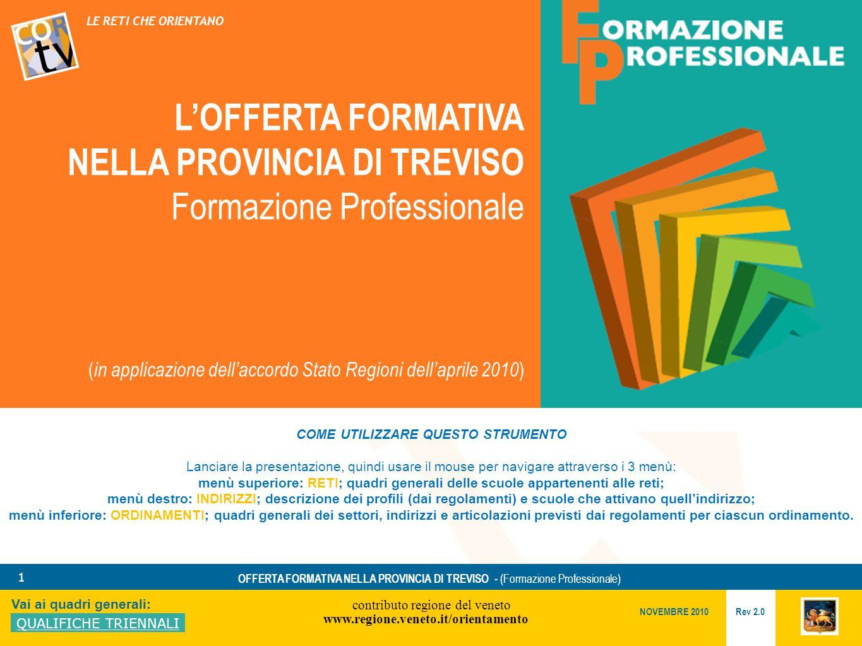LE RETI CHE ORIENTANO contributo regione del veneto www.regione.veneto.it/orientamento 1 Vai ai quadri generali: QUALIFICHE TRIENNALI Rev 2.0 NOVEMBRE 2010 OFFERTA FORMATIVA NELLA PROVINCIA DI TREVISO - (Formazione Professionale) LE RETI CHE ORIENTANO L'OFFERTA FORMATIVA NELLA PROVINCIA DI TREVISO Formazione Professionale ( in applicazione dell'accordo Stato Regioni dell'aprile 2010 ) COME UTILIZZARE QUESTO STRUMENTO Lanciare la presentazione, quindi usare il mouse per navigare attraverso i 3 menù: menù superiore: RETI; quadri generali delle scuole appartenenti alle reti; menù destro: INDIRIZZI; descrizione dei profili (dai regolamenti) e scuole che attivano quell'indirizzo; menù inferiore: ORDINAMENTI; quadri generali dei settori, indirizzi e articolazioni previsti dai regolamenti per ciascun ordinamento.