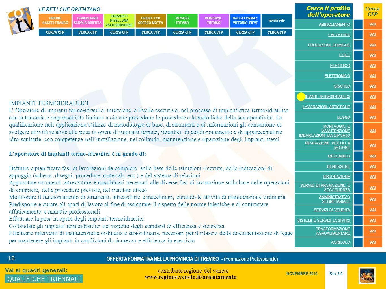 LE RETI CHE ORIENTANO contributo regione del veneto www.regione.veneto.it/orientamento 18 Vai ai quadri generali: QUALIFICHE TRIENNALI Rev 2.0 NOVEMBRE 2010 OFFERTA FORMATIVA NELLA PROVINCIA DI TREVISO - (Formazione Professionale) ORIONE CASTELFRANCO CONEGLIANO SCUOLA ORIENTA ORIZZONTI M.BELLUNA VALDOBBIADENE ORIENT-FOR ODERZO MOTTA PEGASO TREVISO PERCORSI..