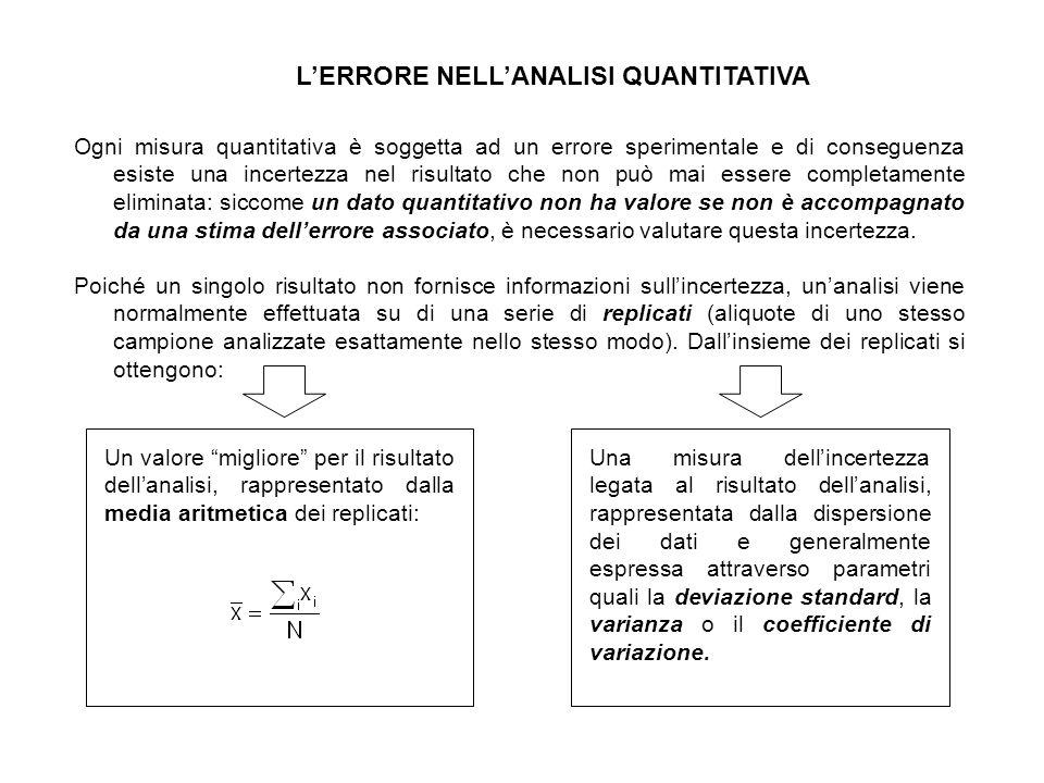 Ogni misura quantitativa è soggetta ad un errore sperimentale e di conseguenza esiste una incertezza nel risultato che non può mai essere completament