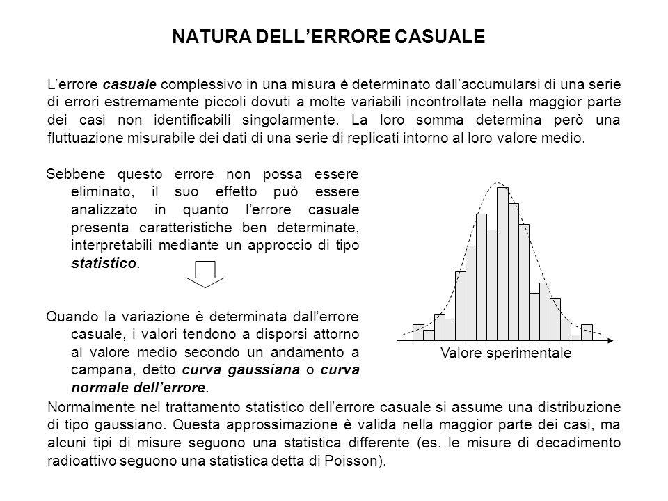 NATURA DELL'ERRORE CASUALE Sebbene questo errore non possa essere eliminato, il suo effetto può essere analizzato in quanto l'errore casuale presenta