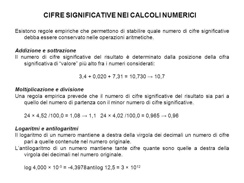CIFRE SIGNIFICATIVE NEI CALCOLI NUMERICI Esistono regole empiriche che permettono di stabilire quale numero di cifre significative debba essere conser