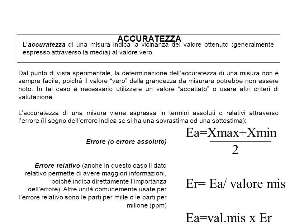 ACCURATEZZA L'accuratezza di una misura indica la vicinanza del valore ottenuto (generalmente espresso attraverso la media) al valore vero. Dal punto