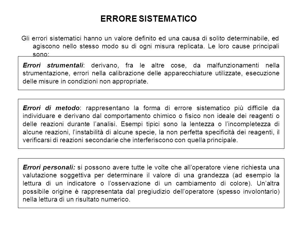 ERRORE SISTEMATICO Gli errori sistematici hanno un valore definito ed una causa di solito determinabile, ed agiscono nello stesso modo su di ogni misu
