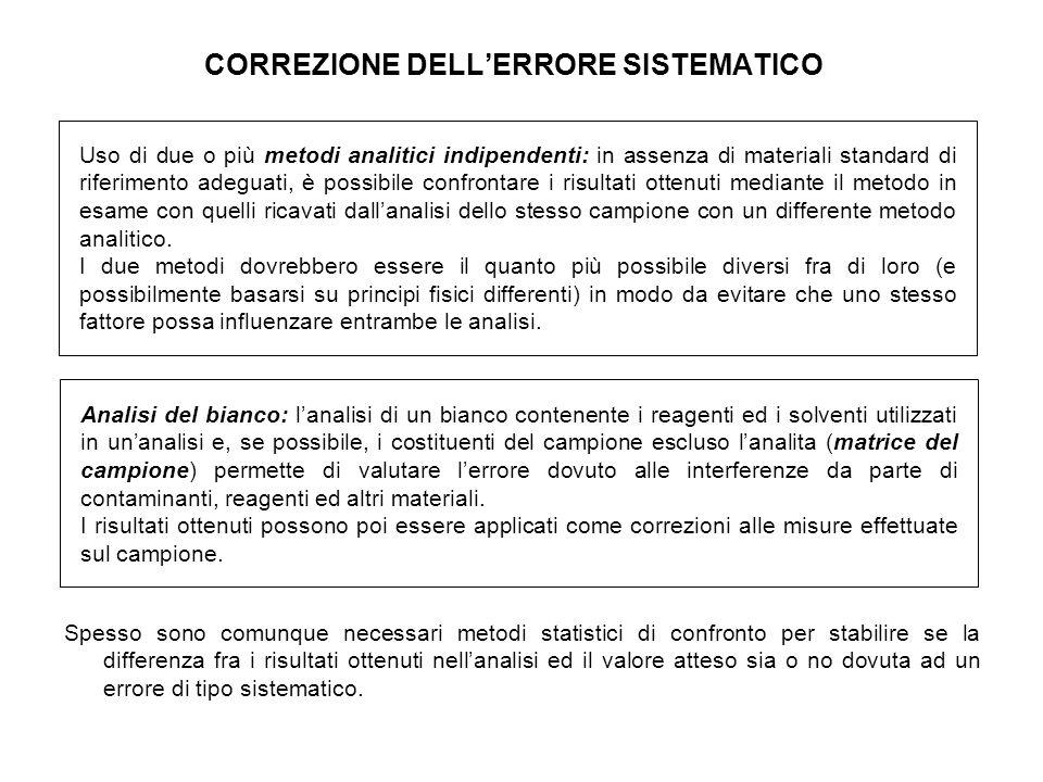 CORREZIONE DELL'ERRORE SISTEMATICO Uso di due o più metodi analitici indipendenti: in assenza di materiali standard di riferimento adeguati, è possibi