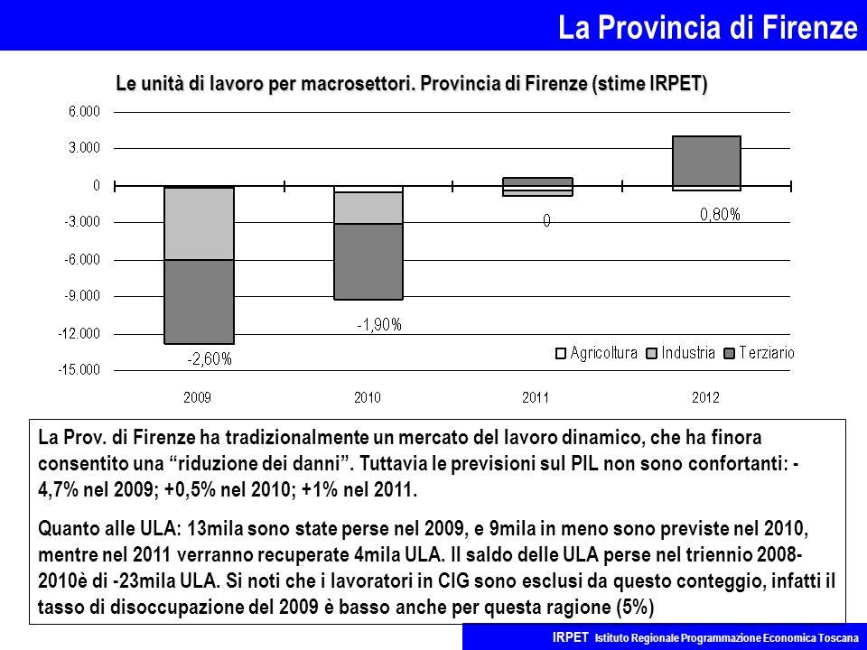 La Provincia di Firenze IRPET Istituto Regionale Programmazione Economica Toscana Le unità di lavoro per macrosettori. Provincia di Firenze (stime IRP